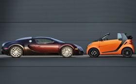 Самыми убыточными названы Smart Fortwo и Bugatti Veyron